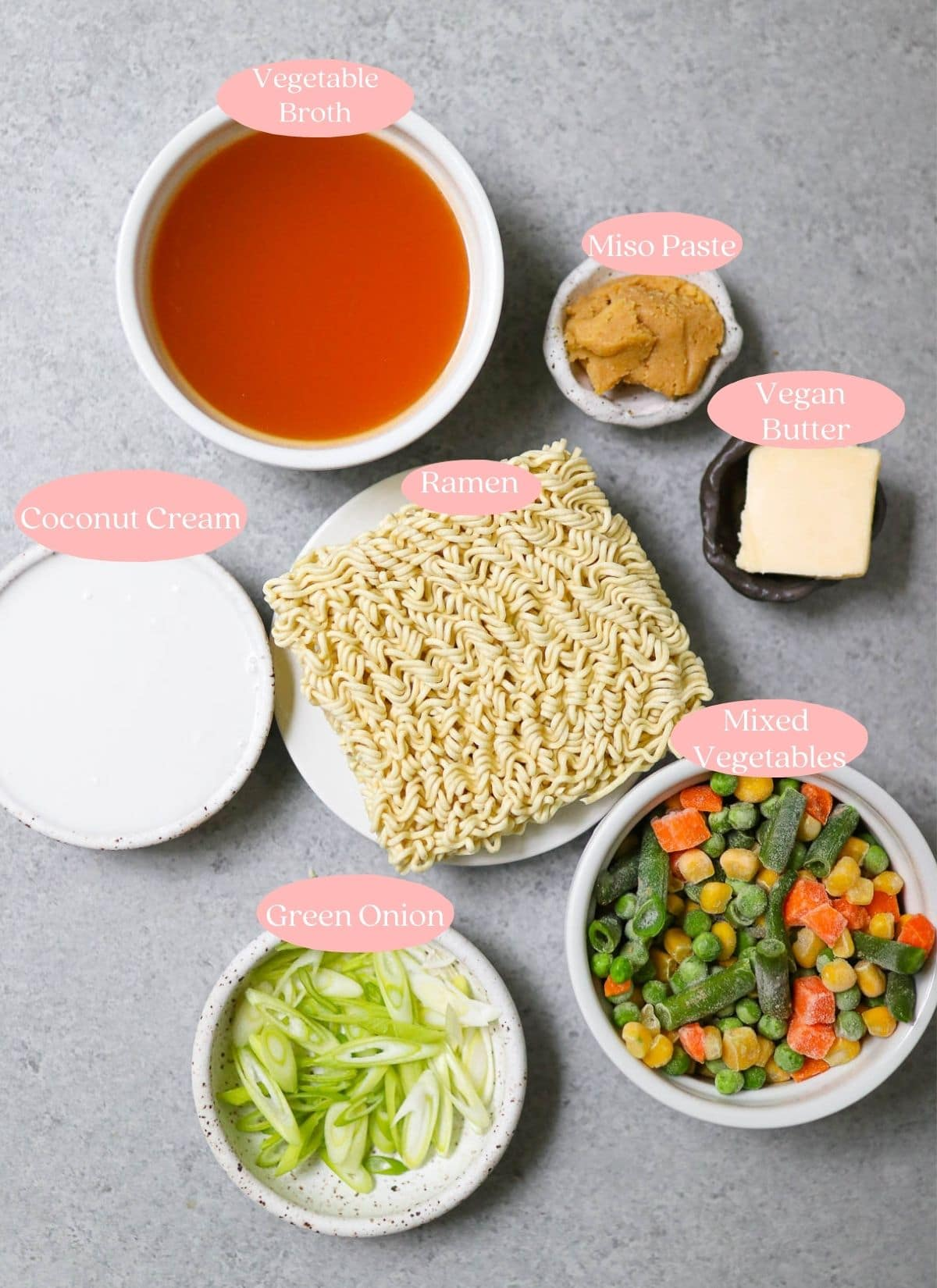 photo of ingredients with labels